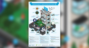 +Green Pest Management-Poster-Bird Control-Preview
