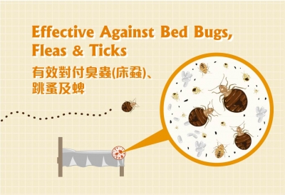 Effective against bed bug, fleas, ticks and crawling pests