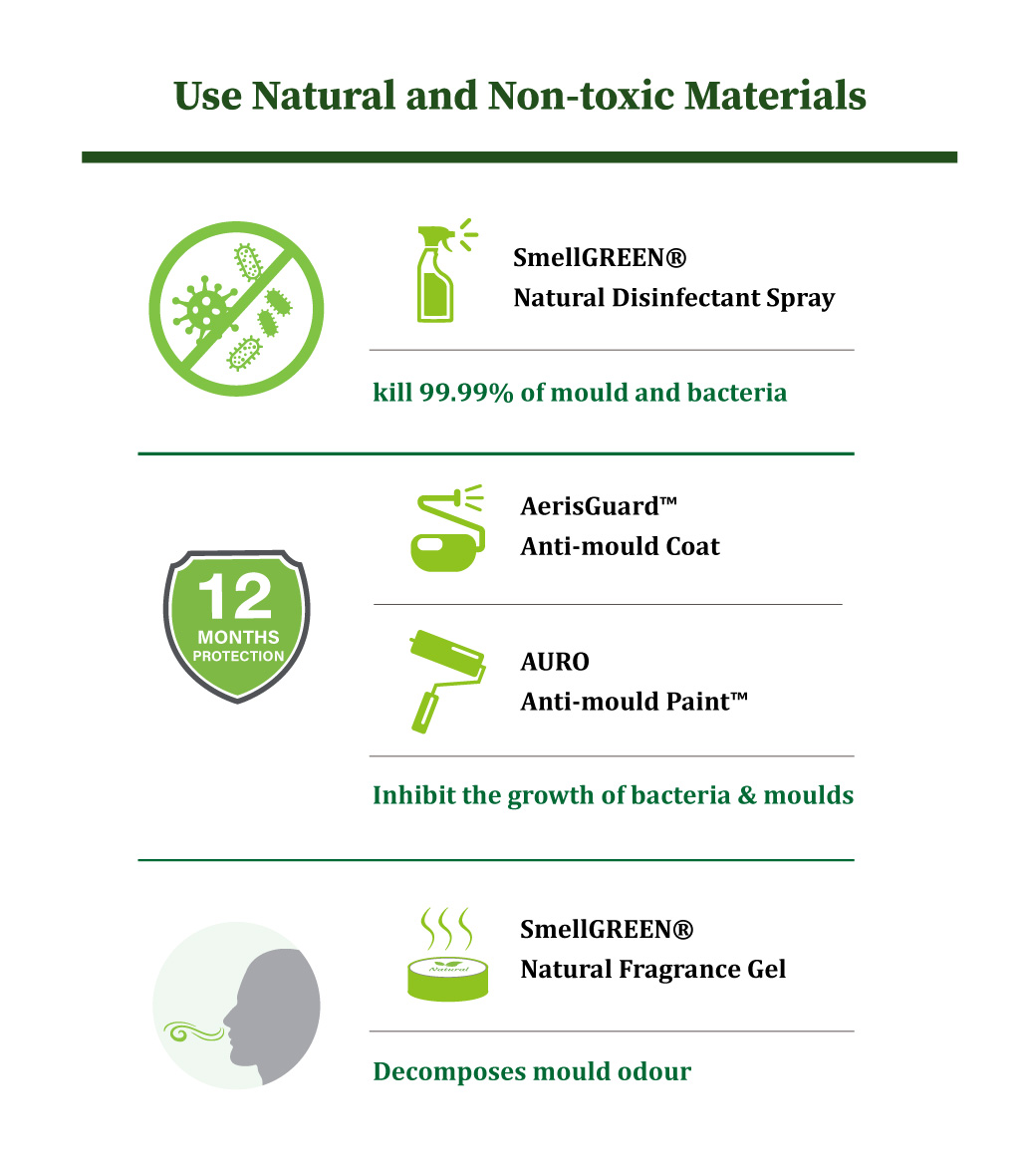 Mould Removal & Prevention- Non-toxic Material