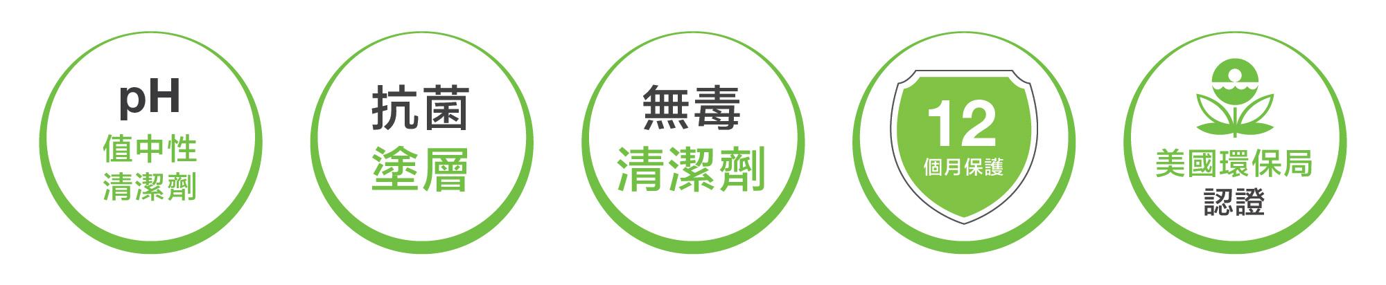冷氣機、中央冷氣(FCU)及抽濕機清潔及消毒服務 - Johnson Group 莊臣集團: 深層清潔及消毒冷氣、中央冷氣及抽濕機,酵母清潔劑pH值中性、無腐蝕性,對人及環境安全。抗菌塗層經美國環保局(EPA)認證,提供至少12個月保護。