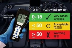 ATP Test